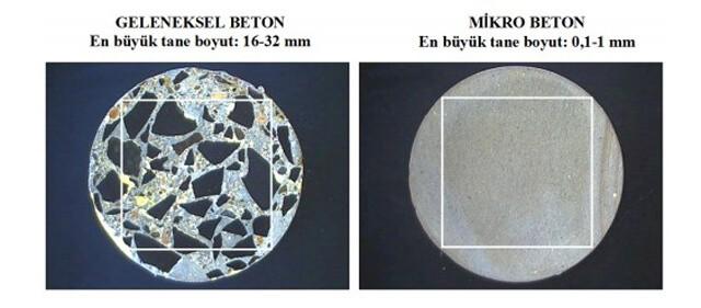 Mikro Beton ve Geleneksel Beton arasındaki fark