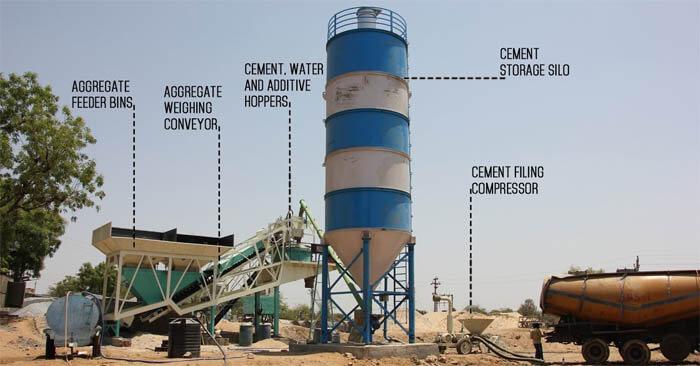 Basit bir hazır beton tesisi örneği